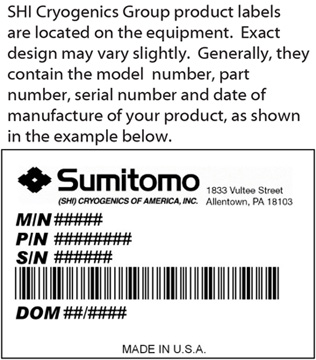Product Label Example